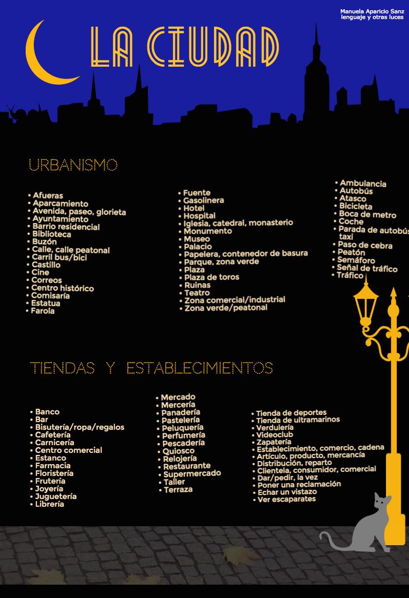 la ciudad léxico