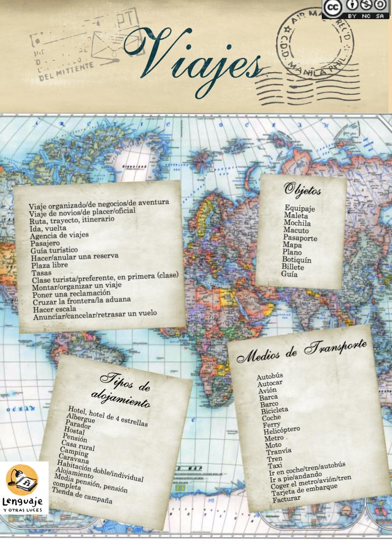 Vocabulario viajes. Léxico ELE
