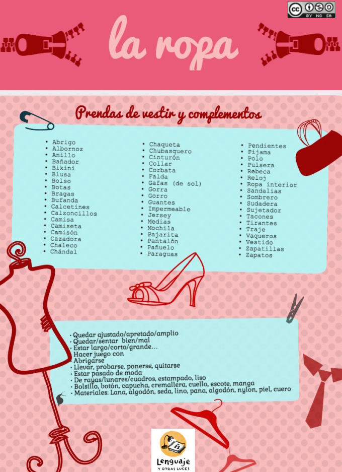 Vocabulario ropa. Léxico ELE