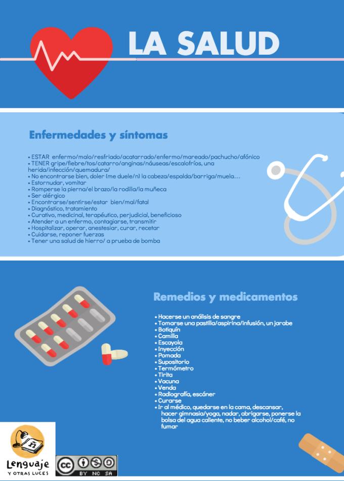 Vocabulario salud. Léxico ELE